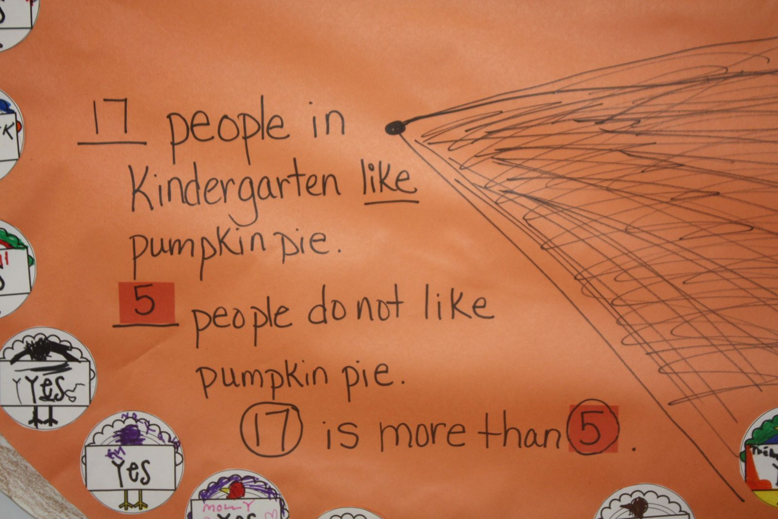 A Pumpkin Pie Chart With Free Worksheet