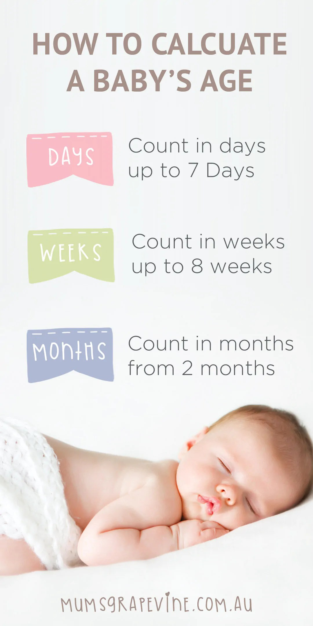 How Many Weeks Is 7 Months Old Baby : weeks, months, Baby?