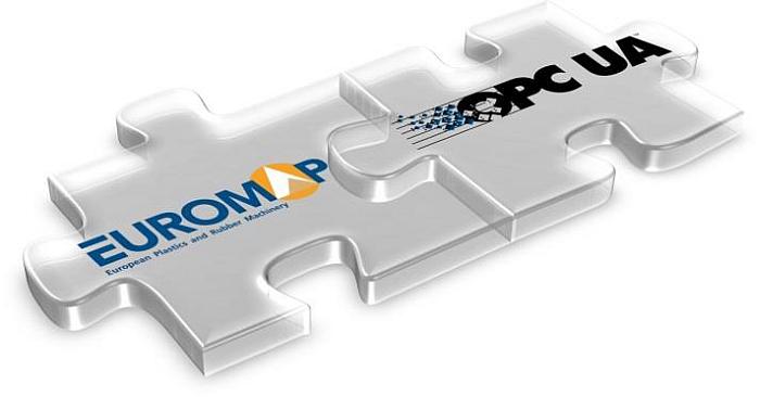 euromap 77, interface, maqunaria para plástico, transformación de plásticos, euromap, industria 4.0, OPC UA, MES, conexión con ordenador central, inyectora para plásticos, NPE2018, arburg, engel, kraussmaffei, periféricos para plástico, euromap 82