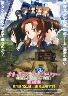 Girls & Panzer: Saishuushou Part 1 Subtitle Indonesia