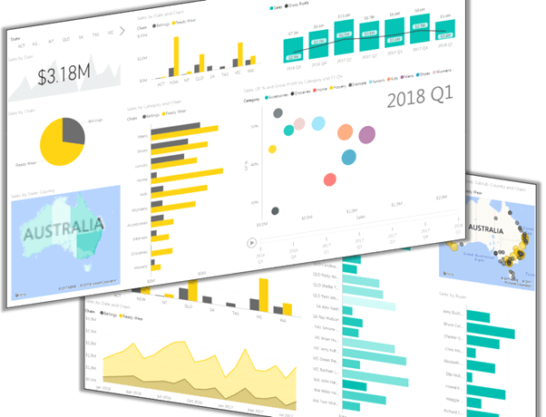 Excel And Power Bi Dashboard Critical To Success