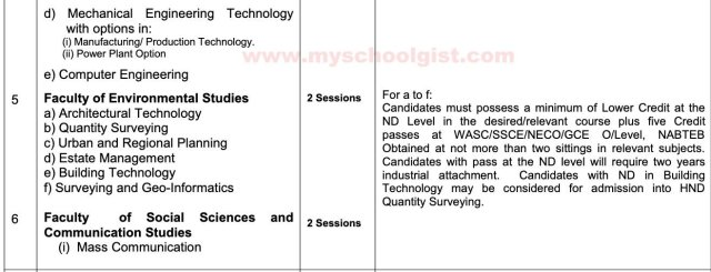 Rufus Giwa Poly HND Full-time Courses and Admission Requirements