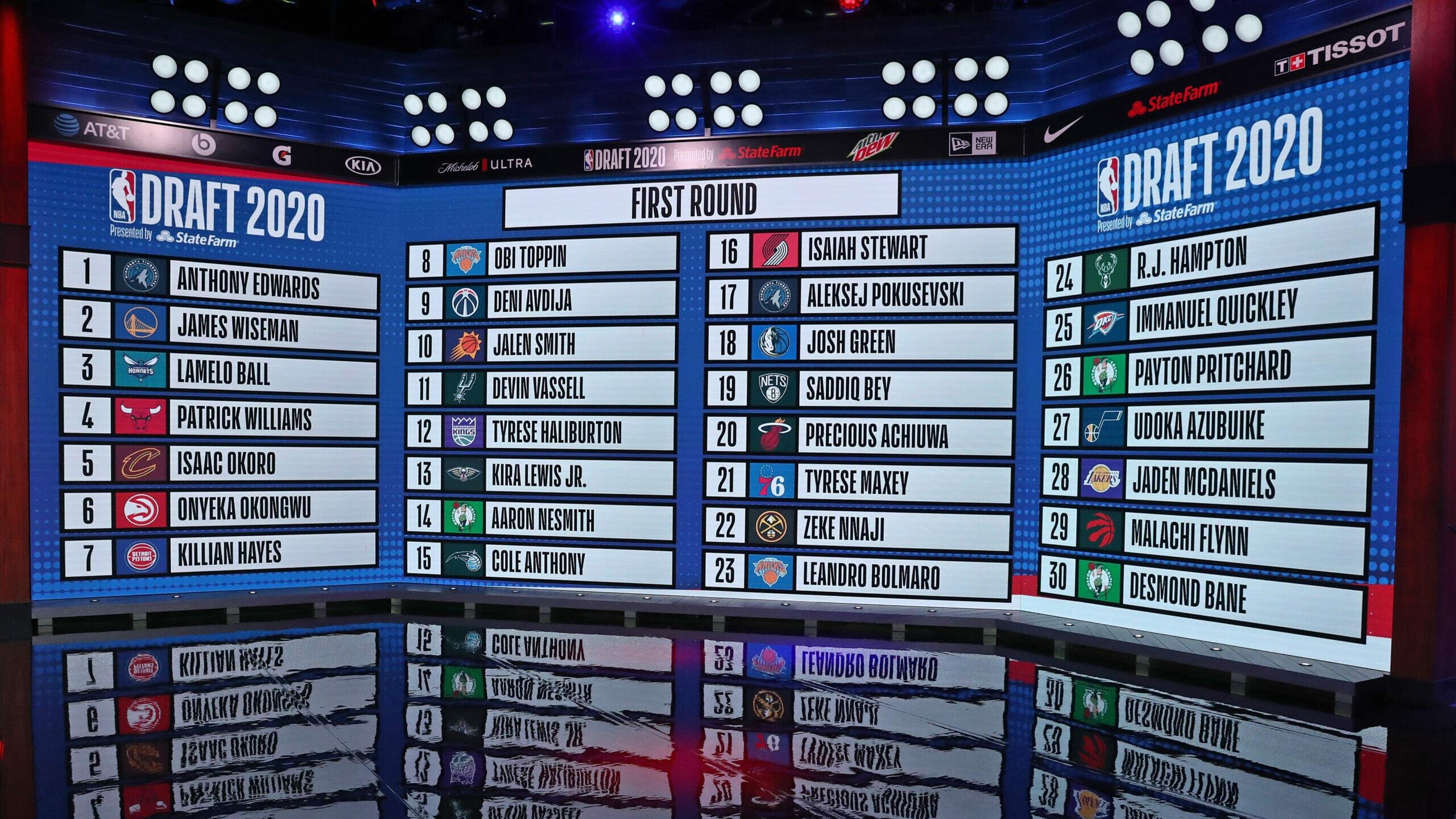 2020 Nba Draft   NBA.com