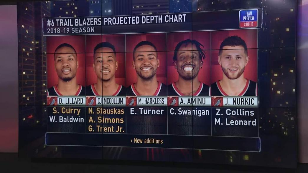 also the blazers projected depth chart and lillard interview nba rh