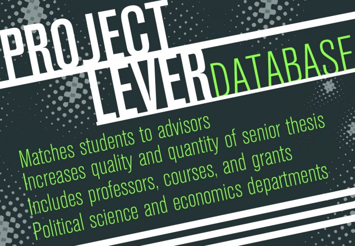 project lever graphic