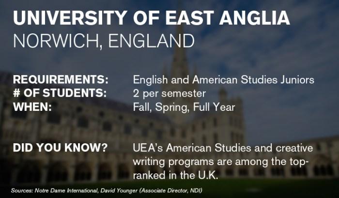 web_university of east anglia
