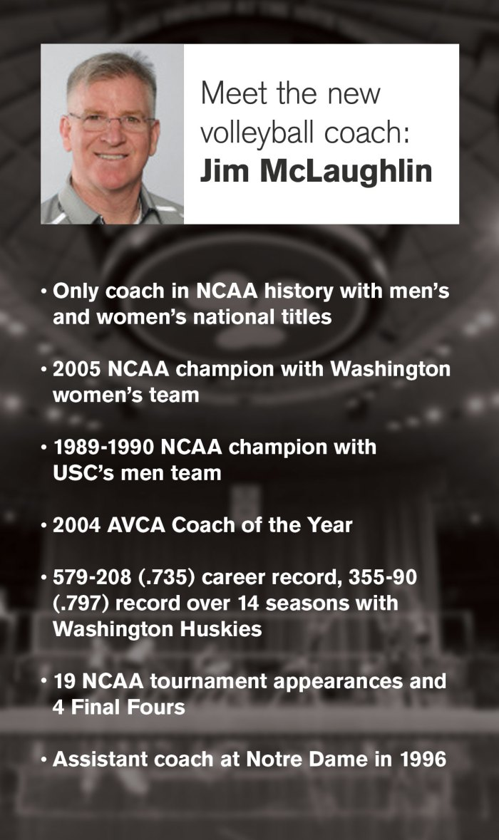 web_jim-mclaughlin