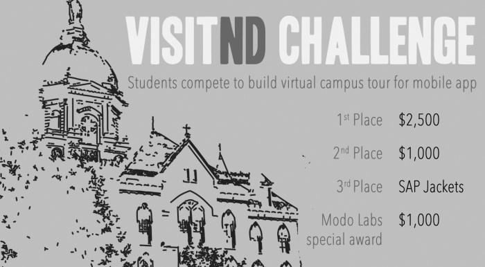 VisitND Challenge graphic FINAL WEB
