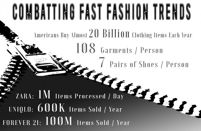 Combatting Fast Fashion Trends