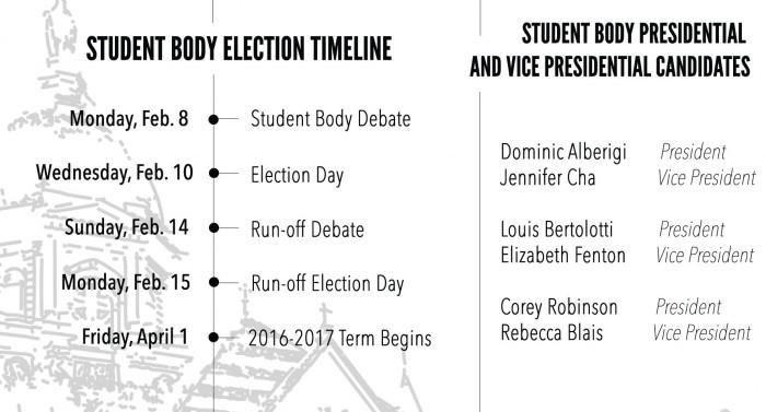 News student gov UPDATED