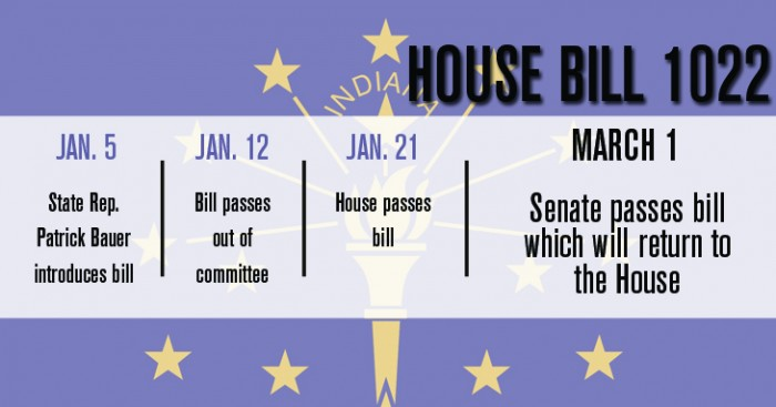 HouseBill_Web