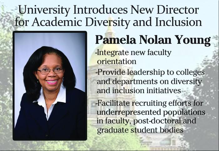 New Pamela Nolan Young