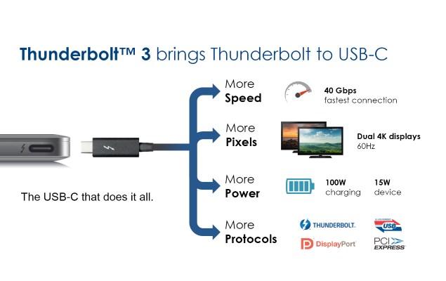 intel_thunderbolt3_slide_intel.jpg