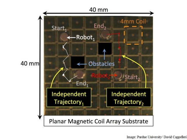 Microbots Individually Controlled Using 'Mini Force Fields': Study