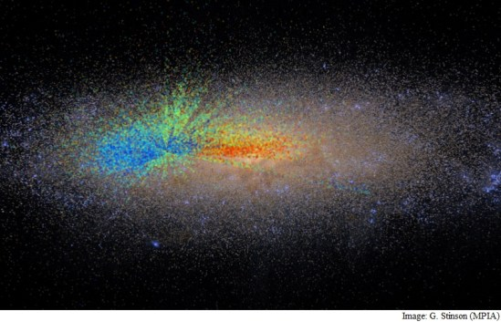 Scientists Create First 'Growth Chart' for the Milky Way