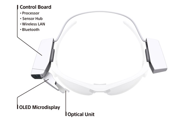 Sony's Single-Lens Display Module Turns Regular Eyewear