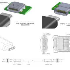 Phone Plug Wiring Diagram Reliance Water Controls Underfloor Heating Tiny, Reversible Type-c Usb Connector To Debut By 2015 | Technology News