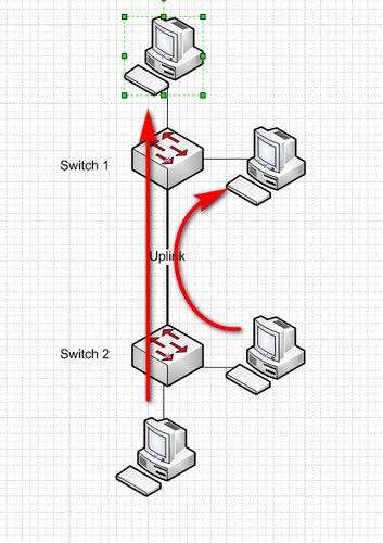 Brand new CAT6 wiring done at home....a few questions