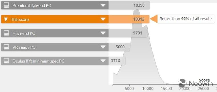 1573351048 vrmark orange 2 story