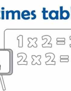 Two times tables chart printable also free kidspot rh