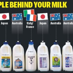 Big Circle Chair Design Model Half Of The Major Milk Brands Sold In Australia Are Owned By Overseas Companies | Daily Telegraph