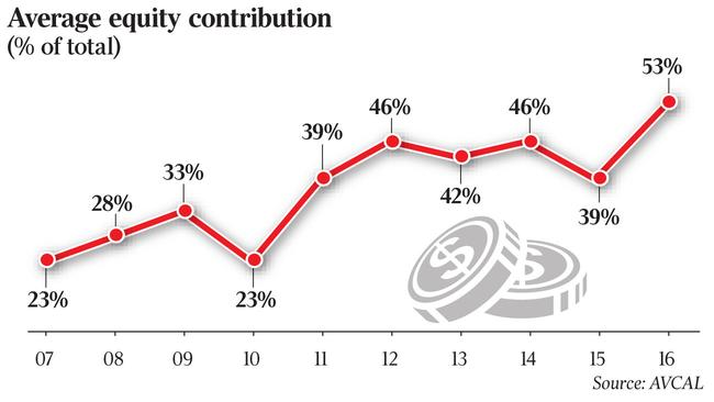 Private equity contribution in buyouts on rise