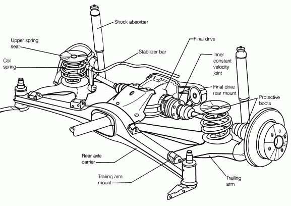 mini cooper suspension diagram sky eye wiring strut braces exhibit b