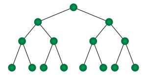 The Tree - Unidirectional (from top to bottom), every traversal is a well-formed plot.