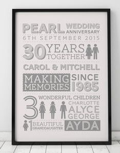 Wedding anniversary family art print also th ruby ts notonthehighstreet rh