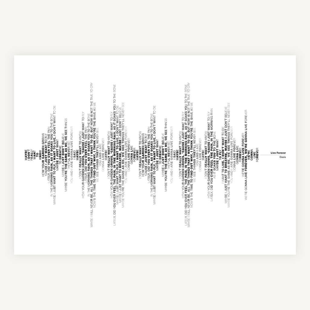 your song soundwave typography print by dinkit