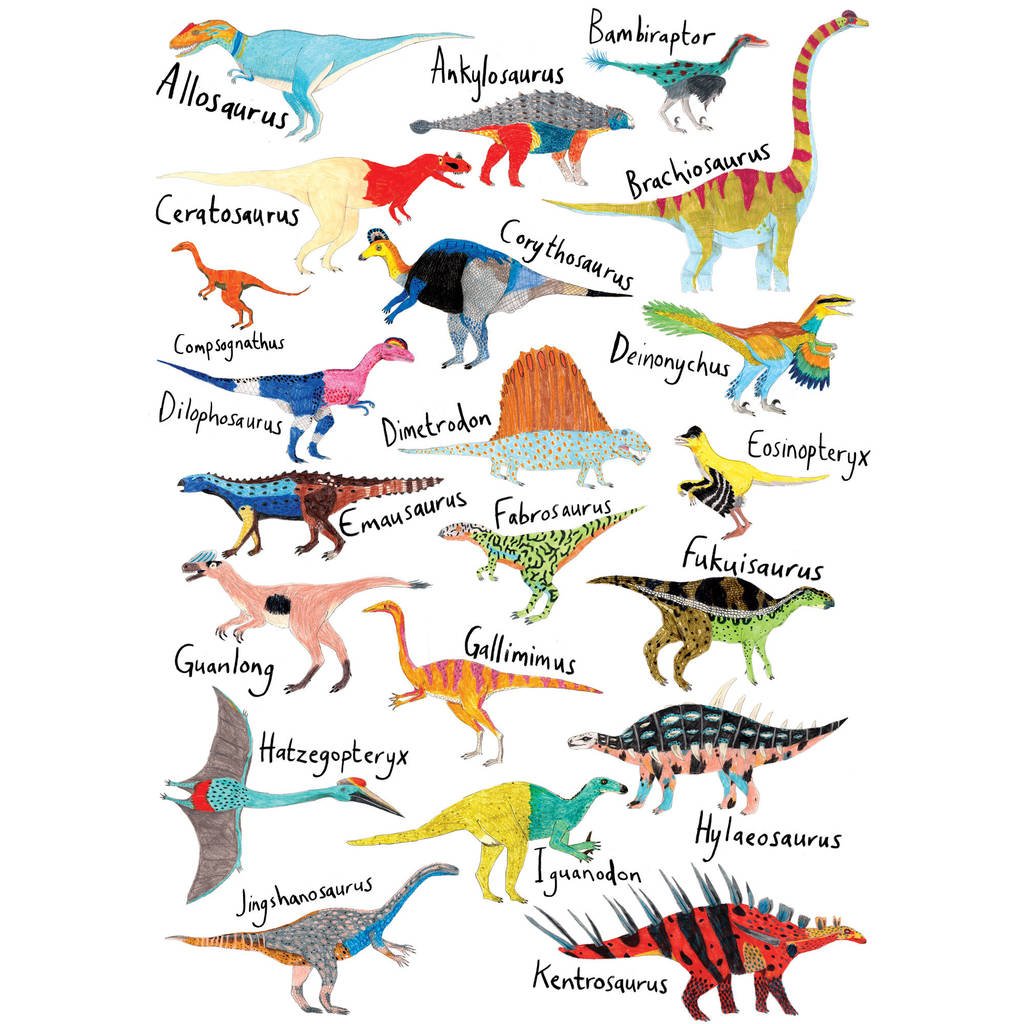Pictures With Names Of Dinosaurs