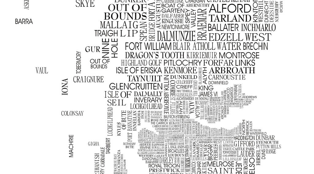 scottish golf word map by adrian mcmurchie