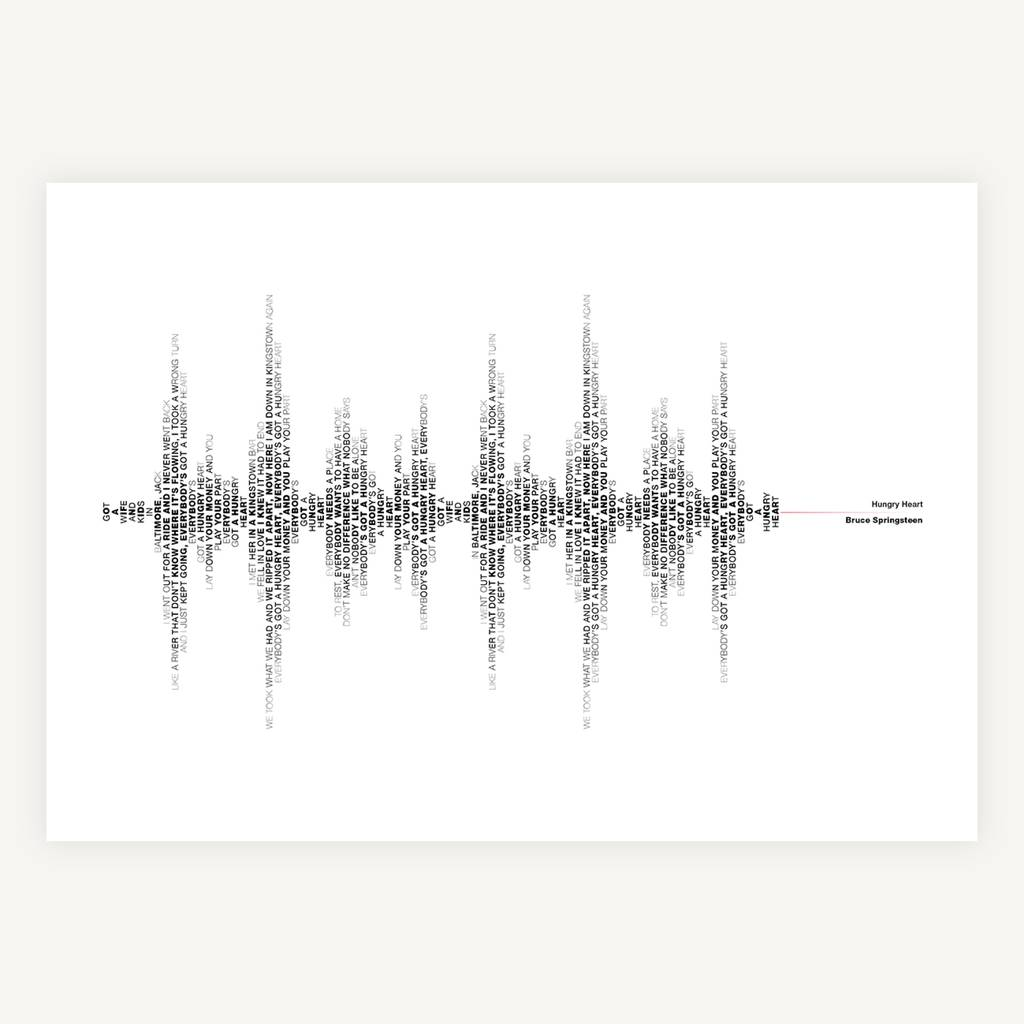 personalised favourite song soundwave typography print by