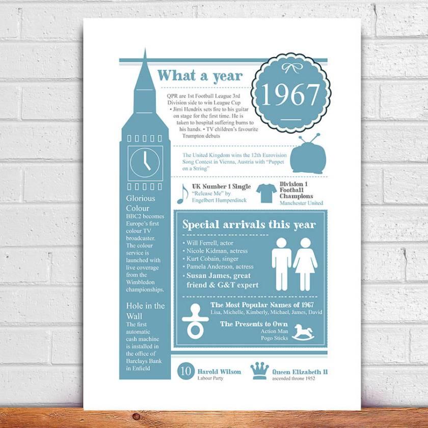 50th Birthday 1967 Personalised Print