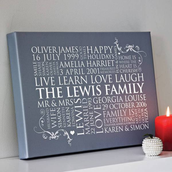 Personalised Family Word Art Print Cherry Pete