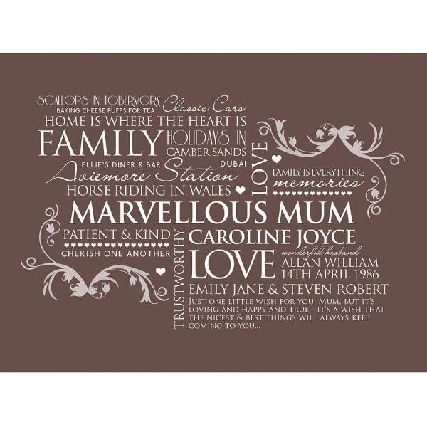 Personalised Word Art Mum Print Cherry Pete