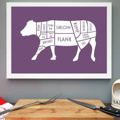 Kitchen Prints Custom Cabinets Richmond Va Set Of Meat