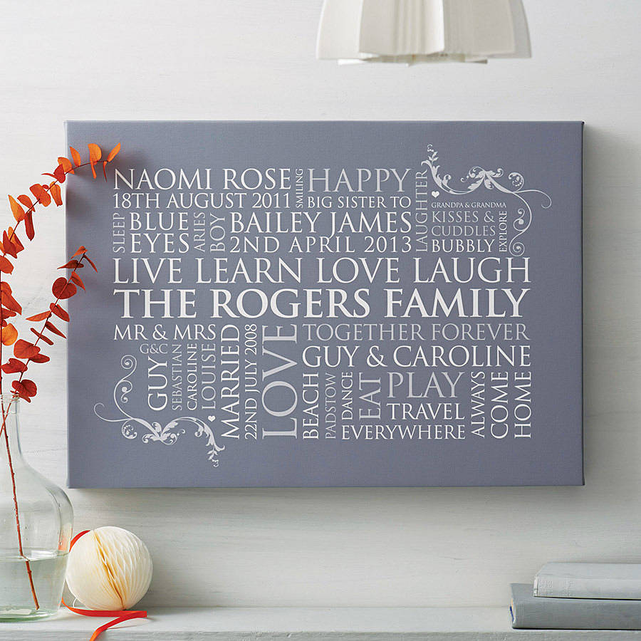 Personalised Family Word Art Print By Cherry Pete