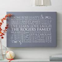 personalised family word art print by cherry pete ...