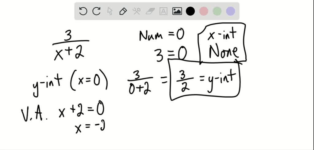 Sketch the graph of each rational function. Speci…