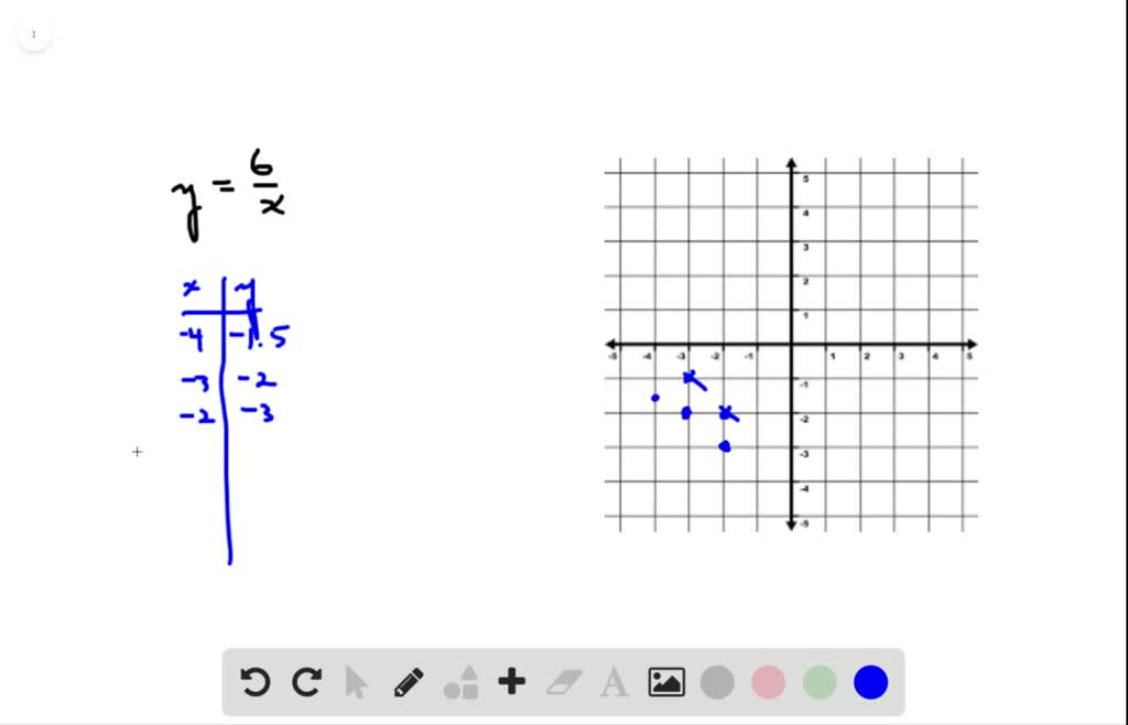 SOLVED:DIRECT OR INVERSE VARIATION Make a table o…