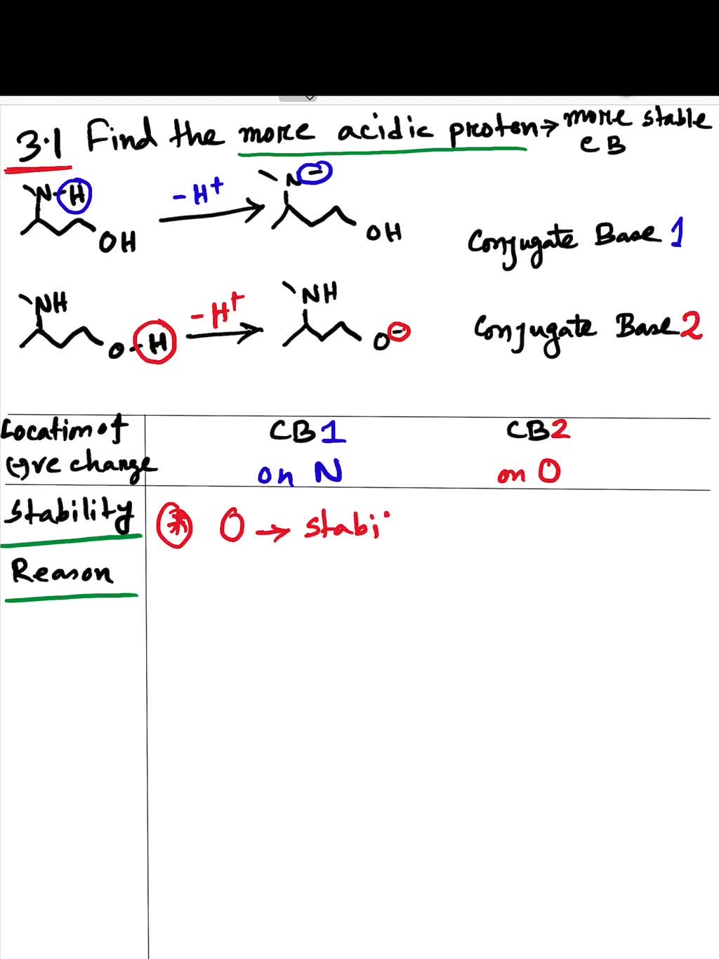SOLVED:Compare the two protons in the following c…