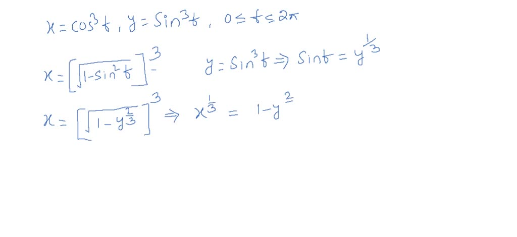 Find an equivalent rectangular equation for the c…