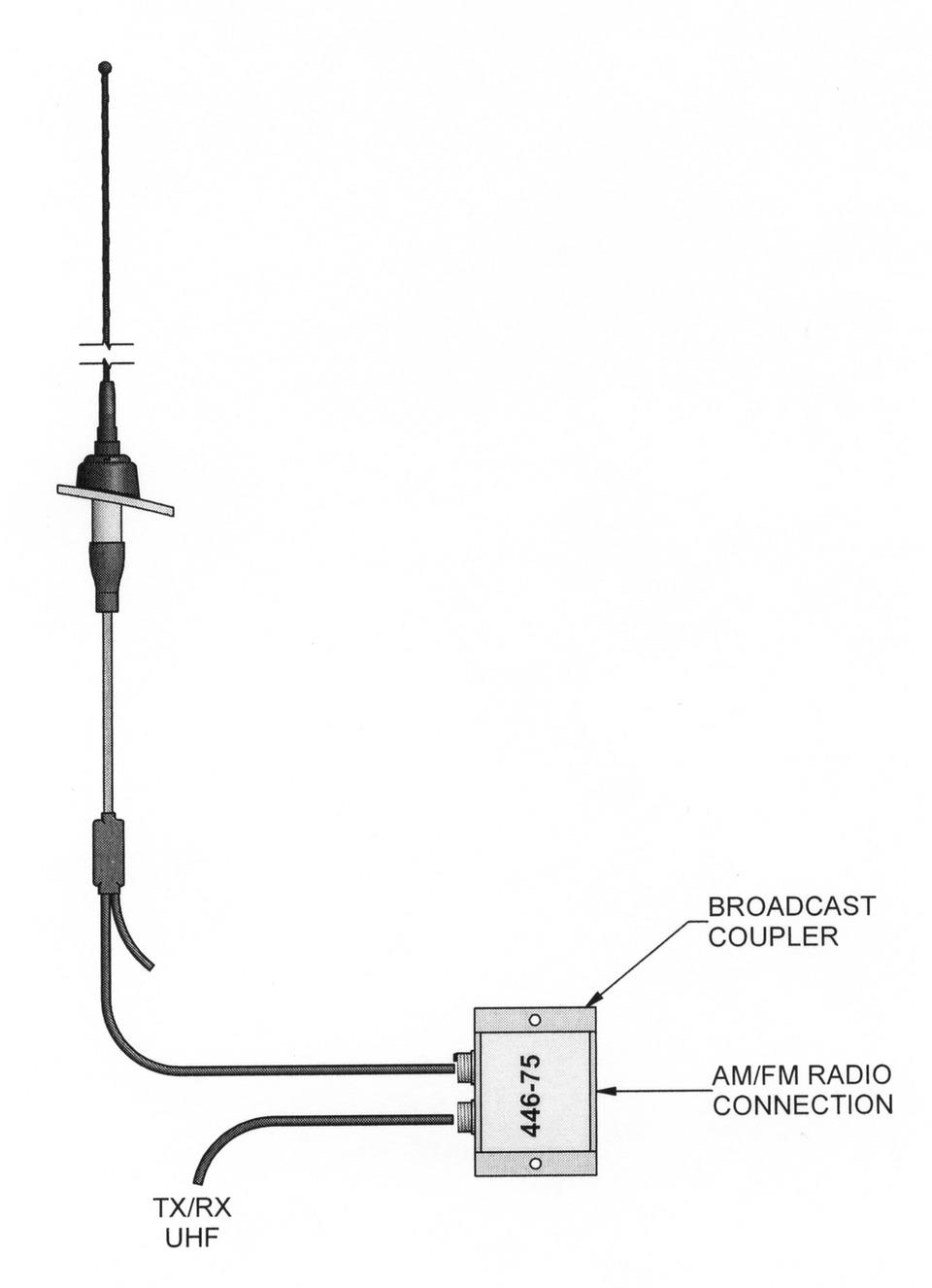 Comprod Inc. 136-174 MHz disguise AM/FM antennas in