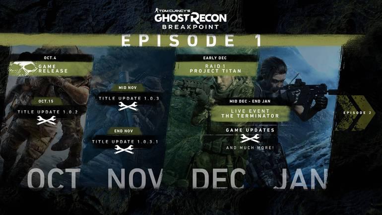 Ubisoft explica como e o que vai reajustar em Ghost Recon: Breakpoint