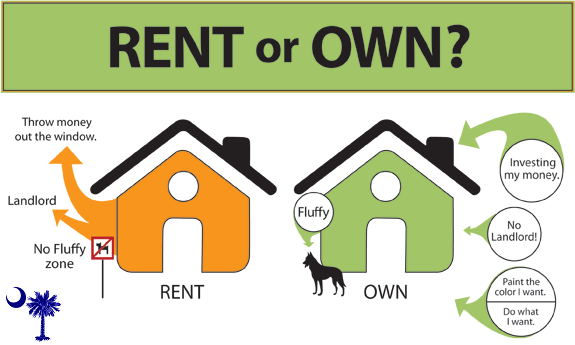 Pros And Cons Of Rent To Own Housing In Philadelphia