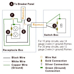 Power Light Switch Wiring Diagram ~ Diagram and Circuit