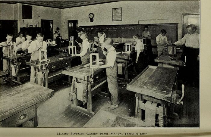 14. Manual-Training Shop, 1918