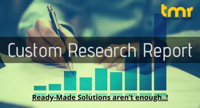 Ambulatory Surgical Centers Market by 2029 | TMR Research