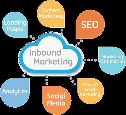 Inbound Marketing Service Market Boosting the Growth Worldwide